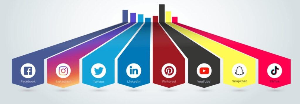 image social-media